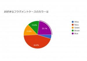 投票結果_グラフ_page-0001